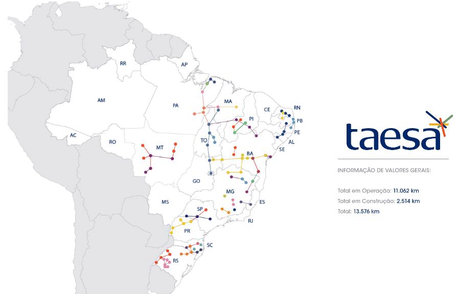 Taesa - TAEE3, TAEE4, TAEE11